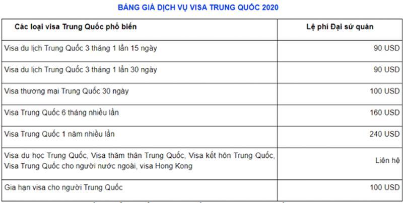 Bảng giá làm thẻ visa sang Quảng Châu Trung Quốc đánh hàng